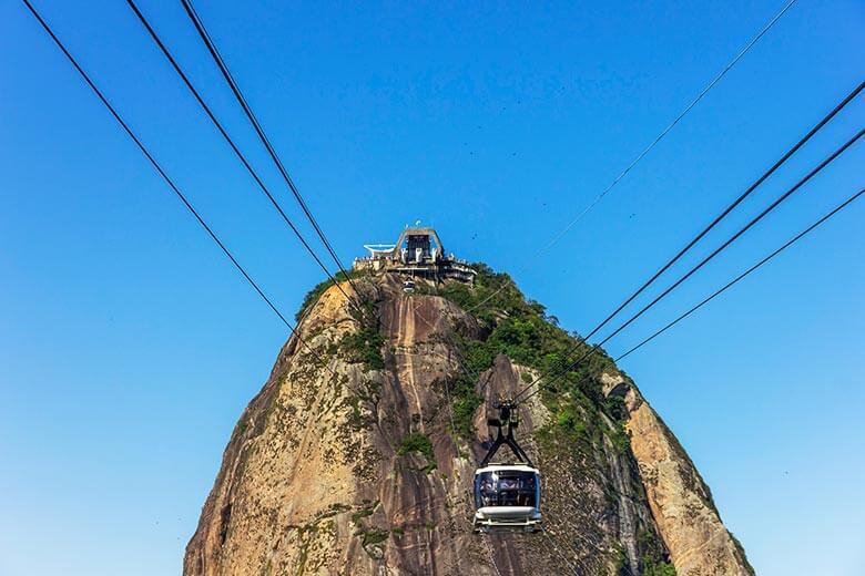 preços dos pontos turísticos no Rio de Janeiro